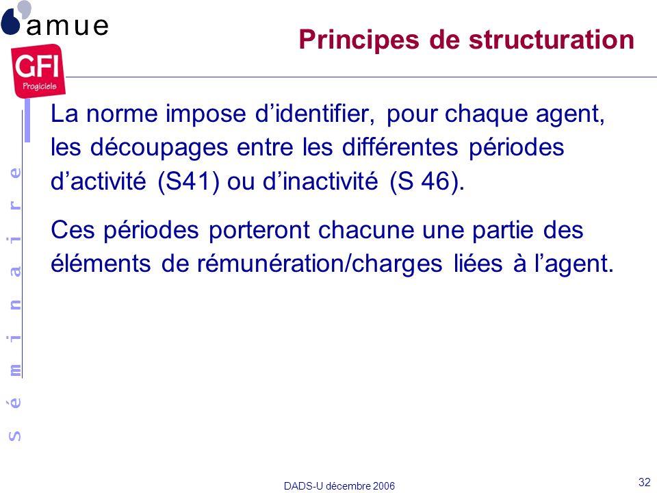 S é m i n a i r e DADS-U décembre 2006 32 La norme impose didentifier, pour chaque agent, les découpages entre les différentes périodes dactivité (S41