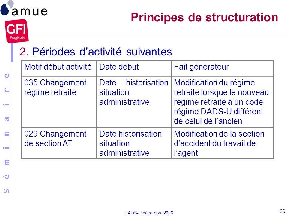 S é m i n a i r e DADS-U décembre 2006 36 Principes de structuration 2. Périodes dactivité suivantes Motif début activitéDate débutFait générateur 035