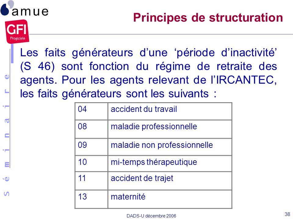 S é m i n a i r e DADS-U décembre 2006 38 Principes de structuration Les faits générateurs dune période dinactivité (S 46) sont fonction du régime de