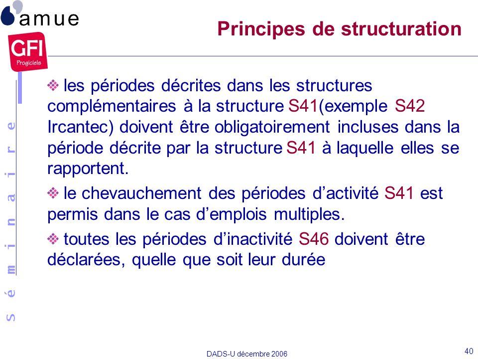 S é m i n a i r e DADS-U décembre 2006 40 Principes de structuration les périodes décrites dans les structures complémentaires à la structure S41(exem