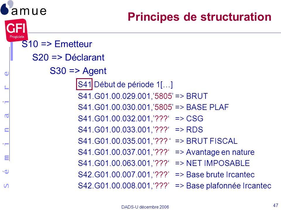 S é m i n a i r e DADS-U décembre 2006 47 S10 => Emetteur S20 => Déclarant S30 => Agent S41 Début de période 1[…] S41.G01.00.029.001,5805 => BRUT S41.