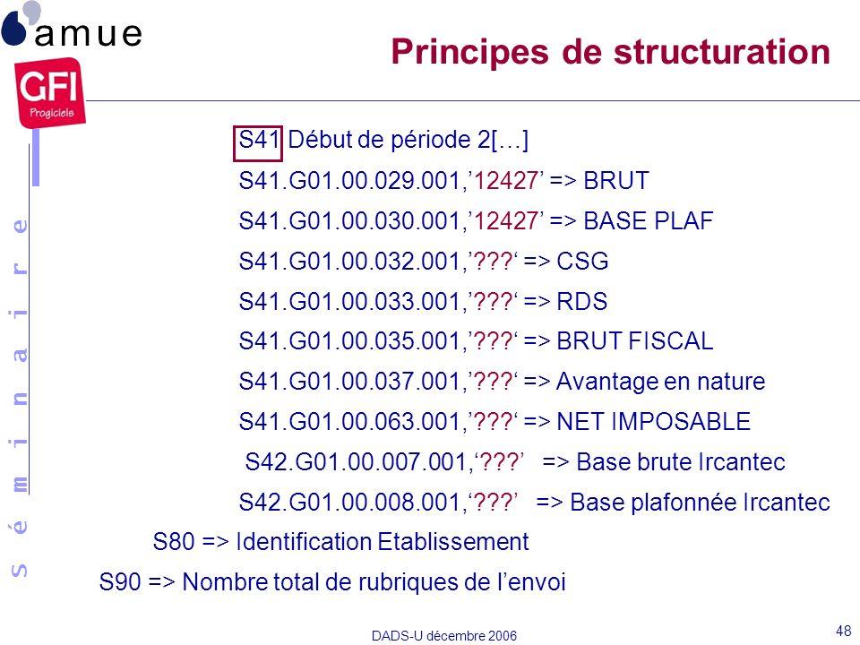 S é m i n a i r e DADS-U décembre 2006 48 S41 Début de période 2[…] S41.G01.00.029.001,12427 => BRUT S41.G01.00.030.001,12427 => BASE PLAF S41.G01.00.