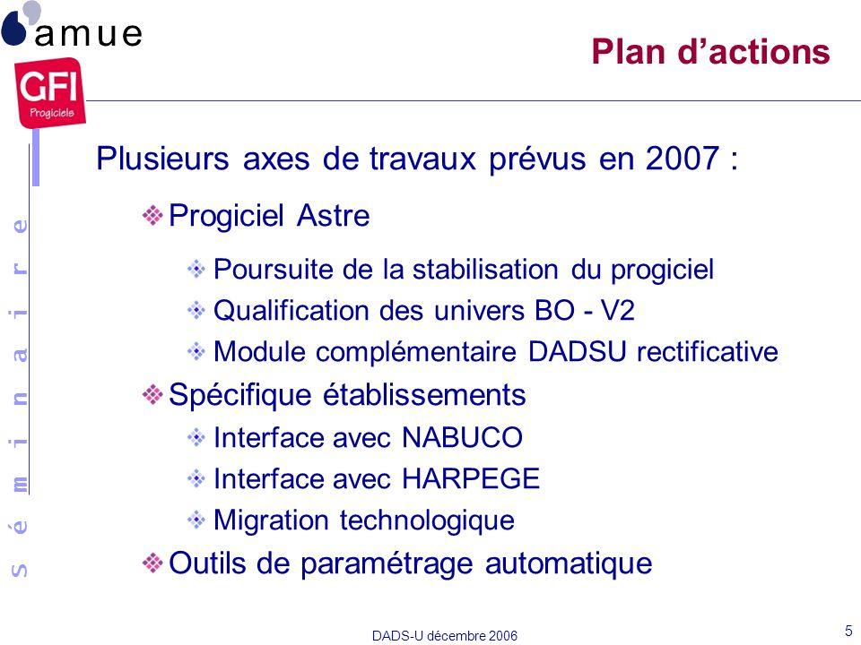 S é m i n a i r e DADS-U décembre 2006 5 Plan dactions Plusieurs axes de travaux prévus en 2007 : Progiciel Astre Poursuite de la stabilisation du pro