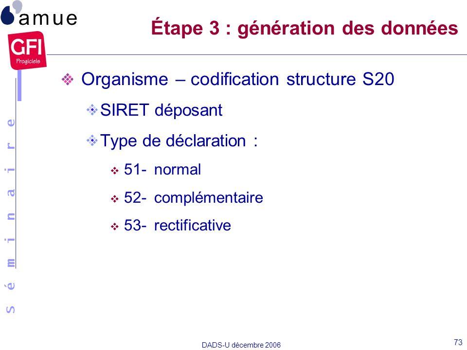 S é m i n a i r e DADS-U décembre 2006 73 Organisme – codification structure S20 SIRET déposant Type de déclaration : 51- normal 52- complémentaire 53