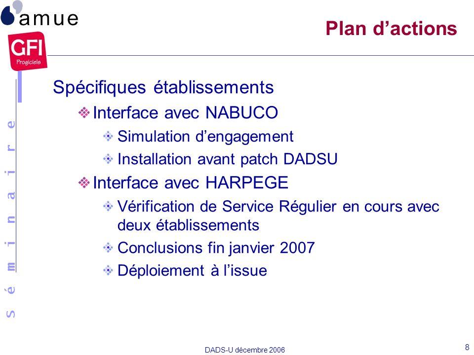 S é m i n a i r e DADS-U décembre 2006 8 Plan dactions Spécifiques établissements Interface avec NABUCO Simulation dengagement Installation avant patc
