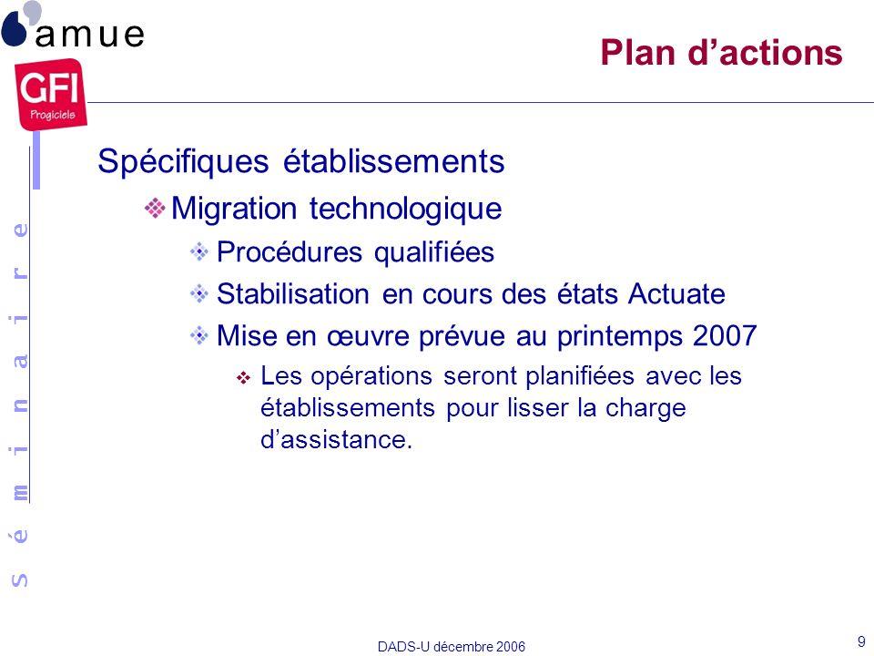 S é m i n a i r e DADS-U décembre 2006 9 Plan dactions Spécifiques établissements Migration technologique Procédures qualifiées Stabilisation en cours