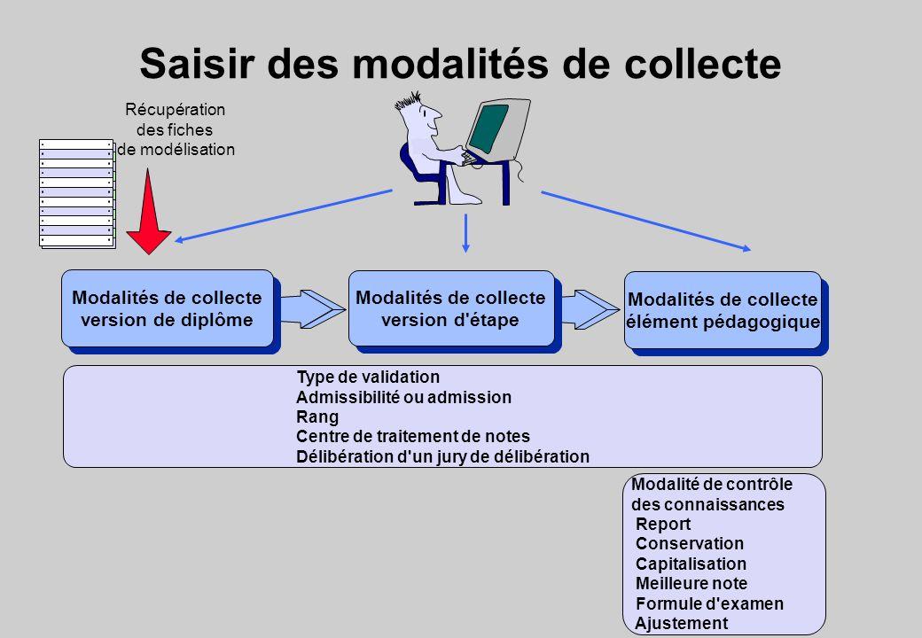 Saisir des modalités de collecte Modalités de collecte version de diplôme Modalités de collecte version de diplôme Modalités de collecte version d'éta