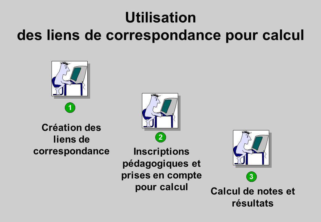 Inscriptions pédagogiques et prises en compte pour calcul Création des liens de correspondance Utilisation des liens de correspondance pour calcul Cal