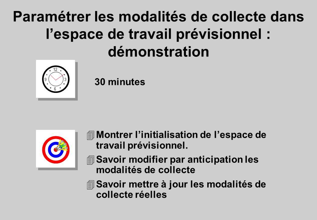4Montrer linitialisation de lespace de travail prévisionnel. 4Savoir modifier par anticipation les modalités de collecte 4Savoir mettre à jour les mod