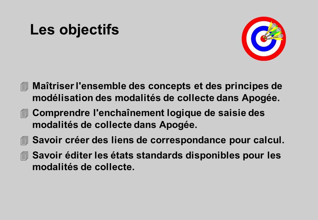 Les objectifs 4Maîtriser l'ensemble des concepts et des principes de modélisation des modalités de collecte dans Apogée. 4Comprendre l'enchaînement lo