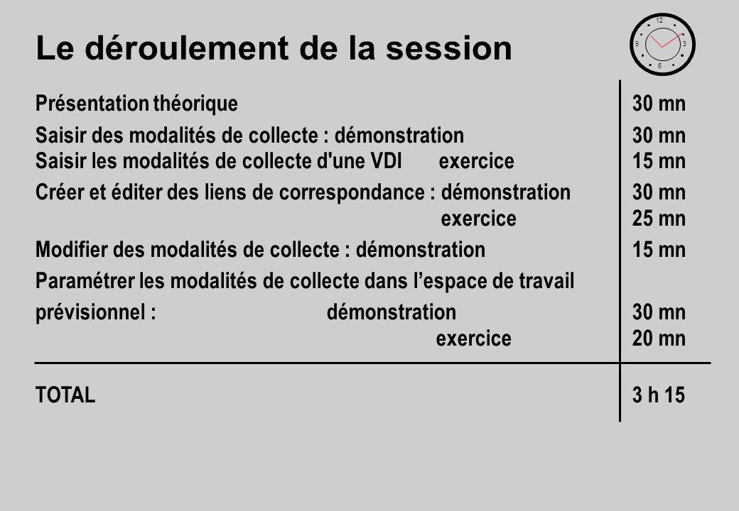 Le déroulement de la session Présentation théorique30 mn Saisir des modalités de collecte : démonstration30 mn Saisir les modalités de collecte d'une