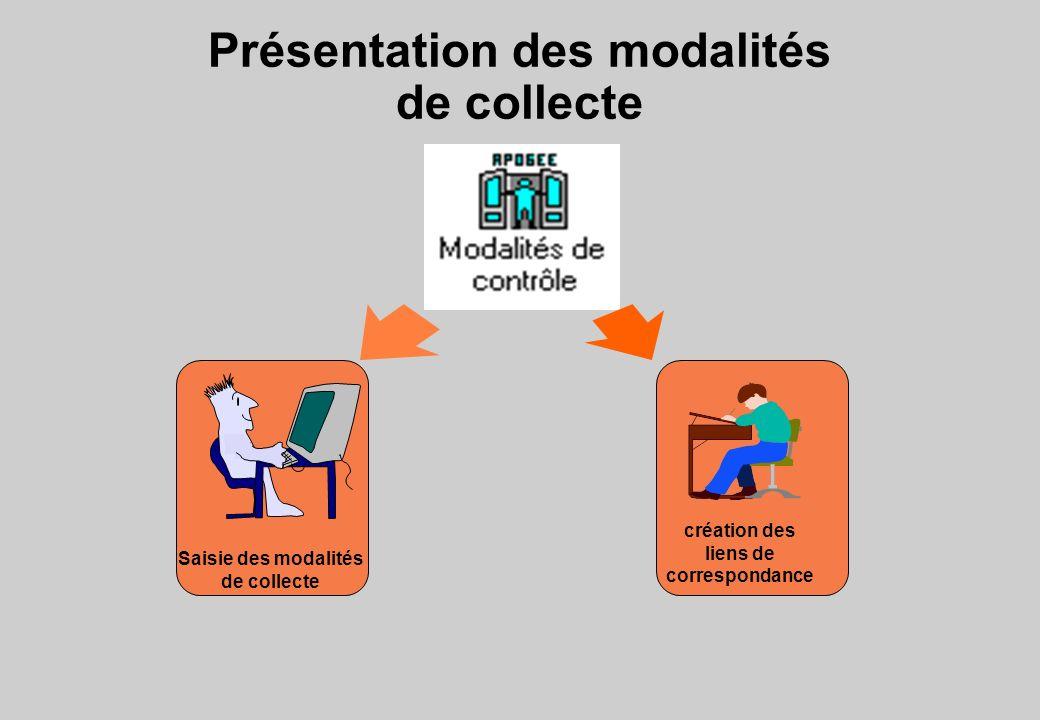 Présentation des modalités de collecte Saisie des modalités de collecte création des liens de correspondance