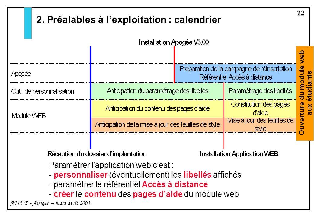 12 AMUE - Apogée – mars avril 2003 Paramétrer lapplication web cest : - personnaliser (éventuellement) les libellés affichés - paramétrer le référenti