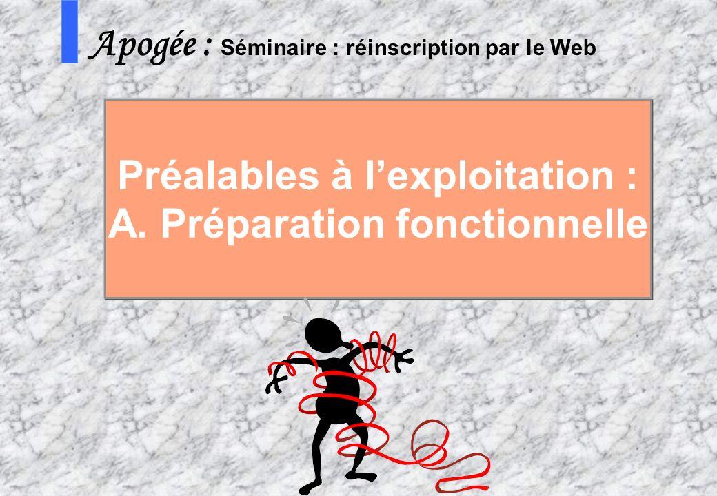 14 AMUE - Apogée – mars avril 2003 S Apogée : Séminaire : réinscription par le Web Préalables à lexploitation : A. Préparation fonctionnelle