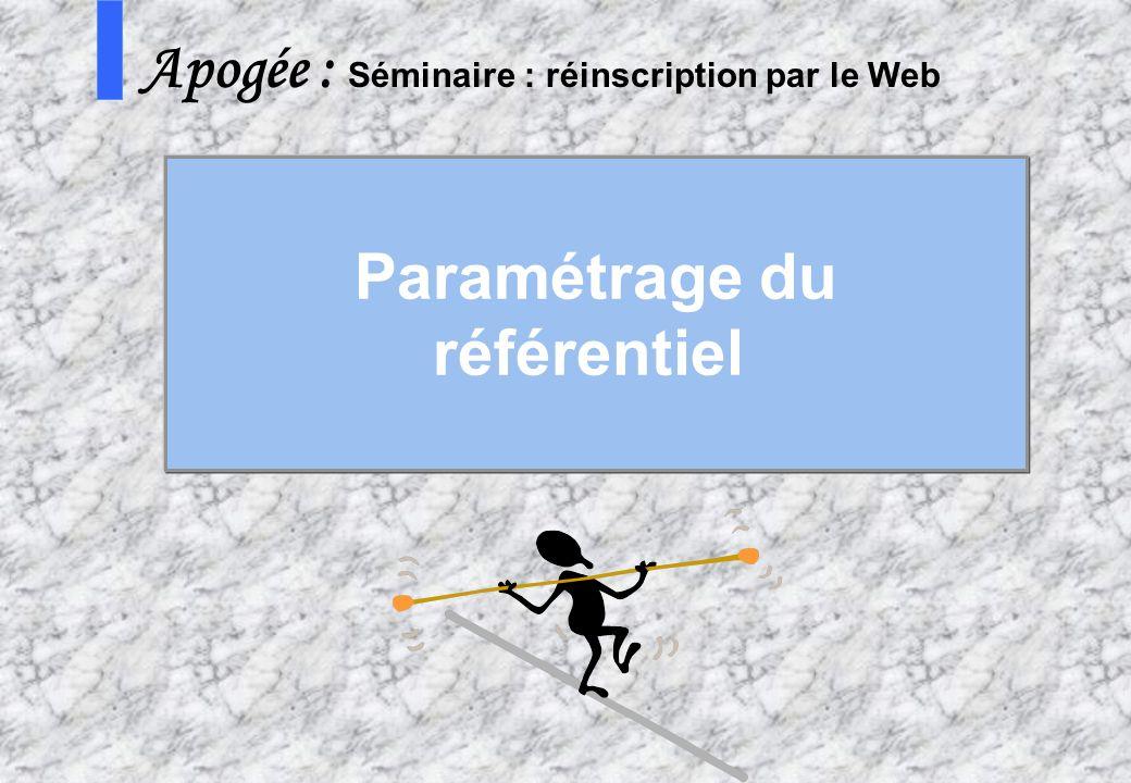 16 AMUE - Apogée – mars avril 2003 S Apogée : Séminaire : réinscription par le Web Paramétrage du référentiel