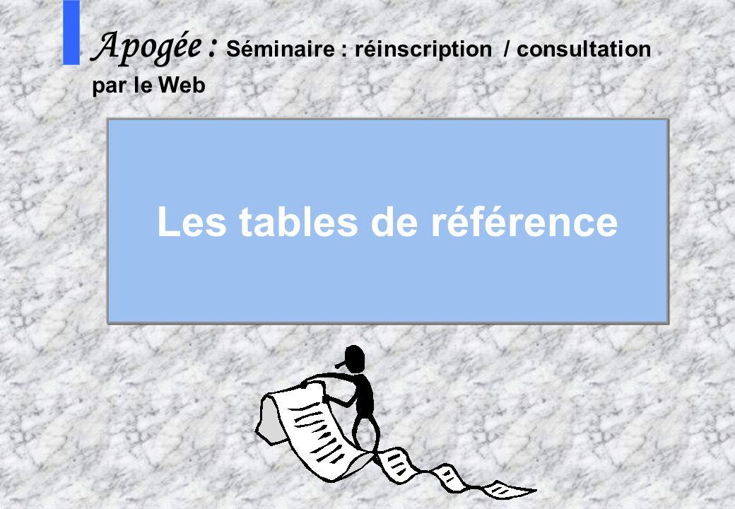 19 AMUE - Apogée – mars avril 2003 S Apogée : Séminaire : réinscription / consultation par le Web Les tables de référence