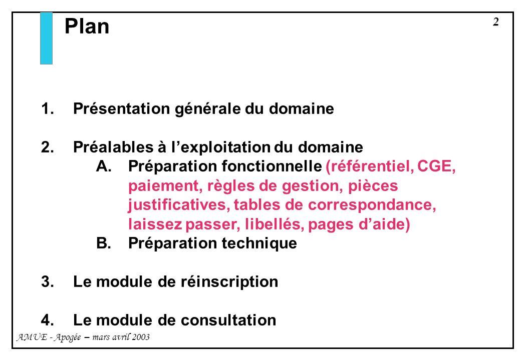 2 AMUE - Apogée – mars avril 2003 Plan 1.Présentation générale du domaine 2.Préalables à lexploitation du domaine A.Préparation fonctionnelle (référen