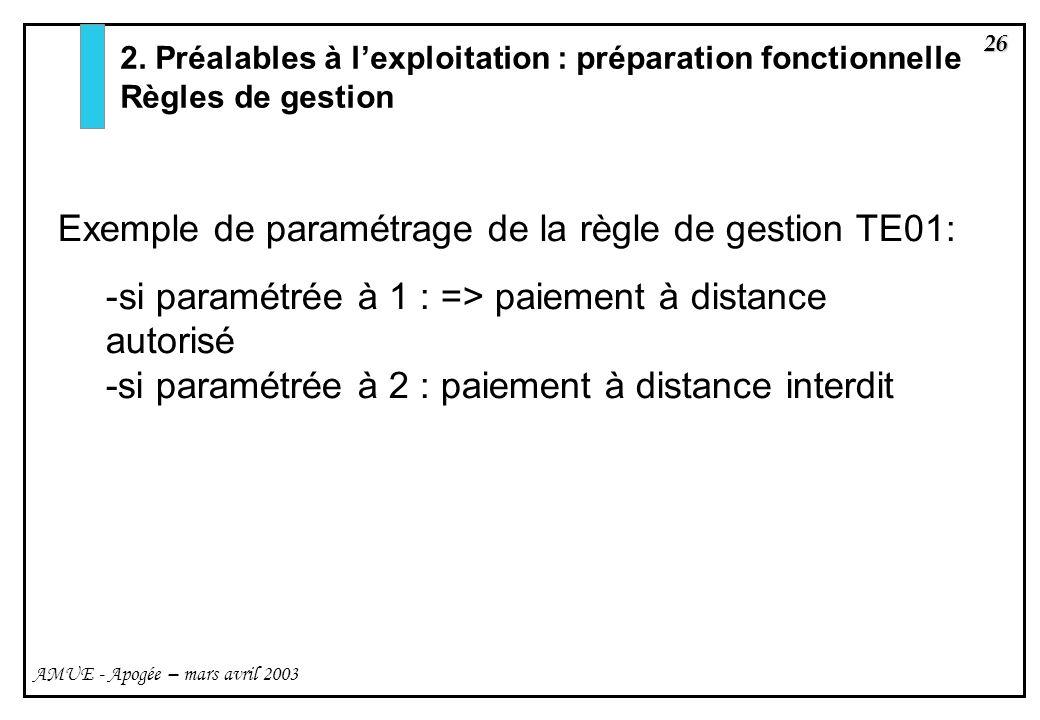 26 AMUE - Apogée – mars avril 2003 Exemple de paramétrage de la règle de gestion TE01: -si paramétrée à 1 : => paiement à distance autorisé -si paramé