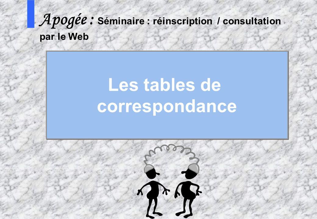 31 AMUE - Apogée – mars avril 2003 S Apogée : Séminaire : réinscription / consultation par le Web Les tables de correspondance