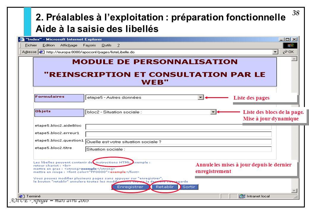 38 AMUE - Apogée – mars avril 2003 2. Préalables à lexploitation : préparation fonctionnelle Aide à la saisie des libellés Annule les mises à jour dep