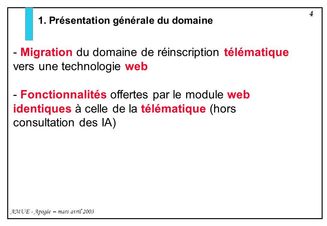 4 AMUE - Apogée – mars avril 2003 1. Présentation générale du domaine - Migration du domaine de réinscription télématique vers une technologie web - F