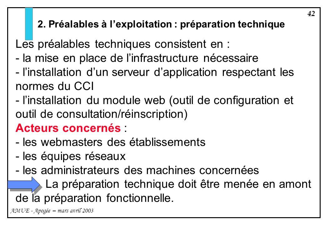 42 AMUE - Apogée – mars avril 2003 Les préalables techniques consistent en : - la mise en place de linfrastructure nécessaire - linstallation dun serv