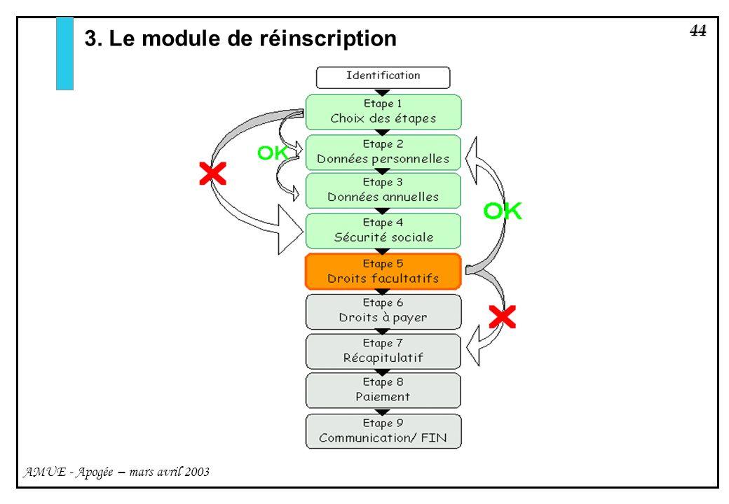 44 AMUE - Apogée – mars avril 2003 3. Le module de réinscription