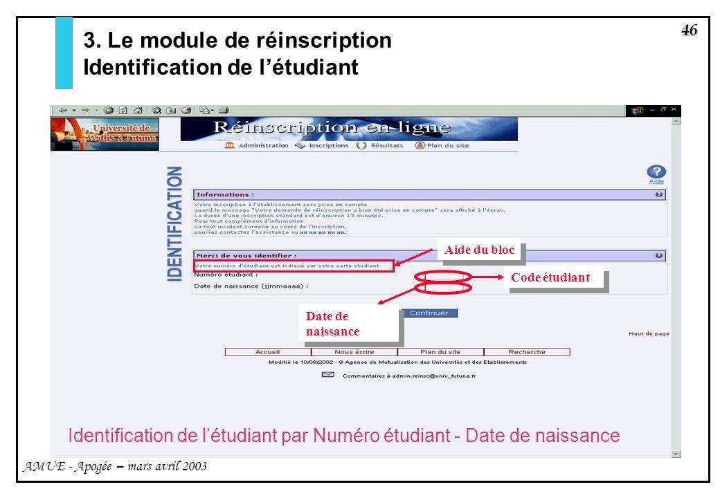 46 AMUE - Apogée – mars avril 2003 Code étudiant Date de naissance 3. Le module de réinscription Identification de létudiant Identification de létudia