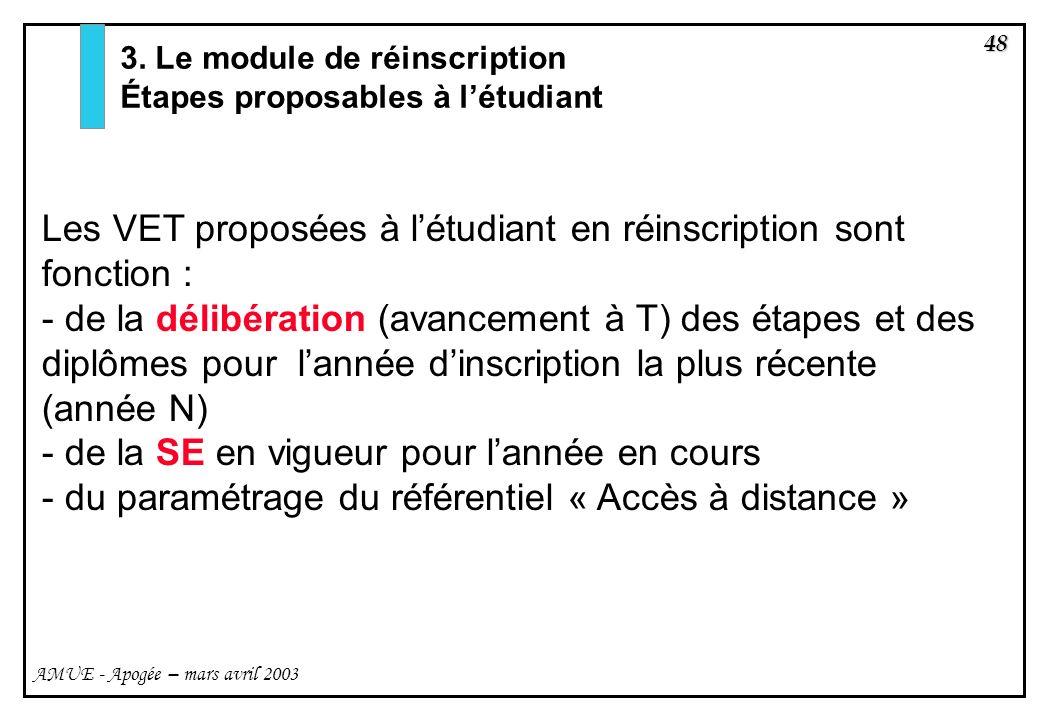 48 AMUE - Apogée – mars avril 2003 Les VET proposées à létudiant en réinscription sont fonction : - de la délibération (avancement à T) des étapes et