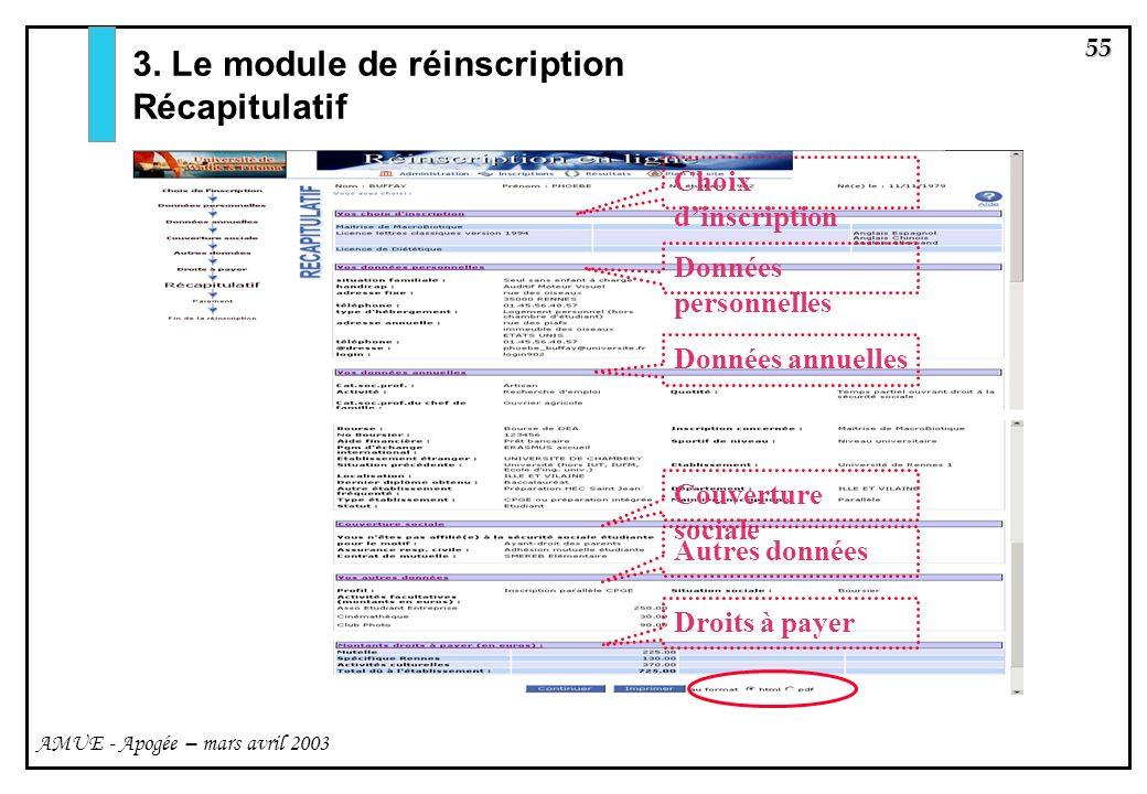 55 AMUE - Apogée – mars avril 2003 3. Le module de réinscription Récapitulatif Choix dinscription Données annuelles Couverture sociale Données personn