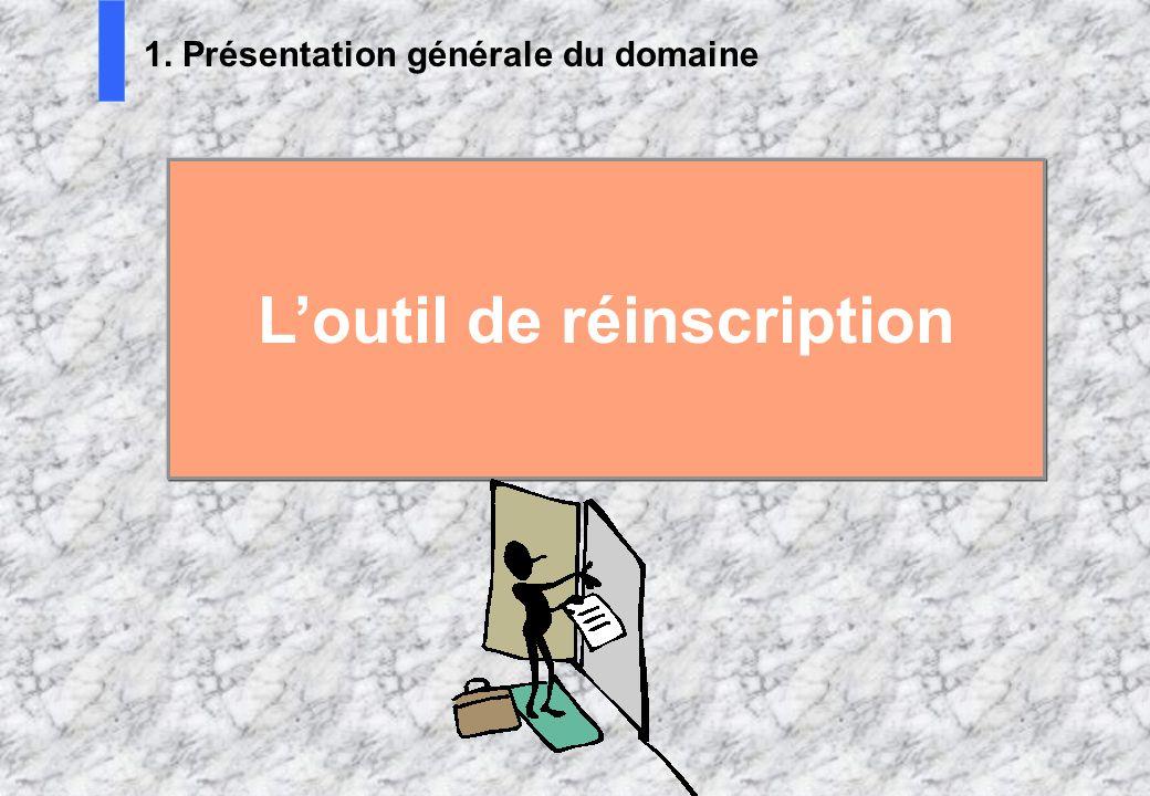 6 AMUE - Apogée – mars avril 2003 S 1. Présentation générale du domaine Loutil de réinscription