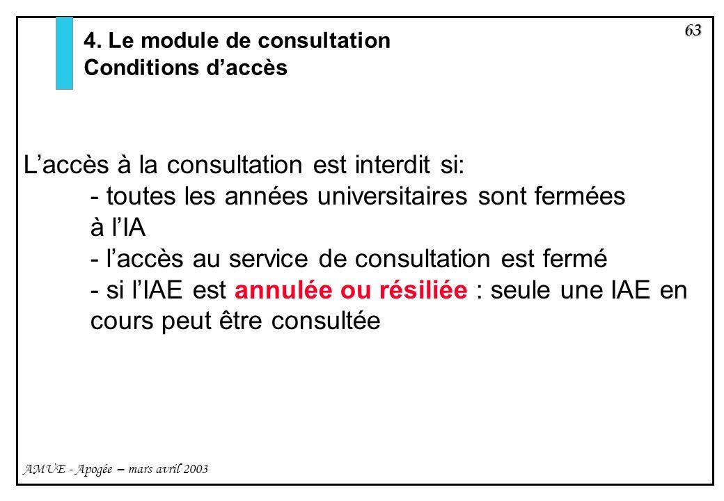 63 AMUE - Apogée – mars avril 2003 Laccès à la consultation est interdit si: - toutes les années universitaires sont fermées à lIA - laccès au service