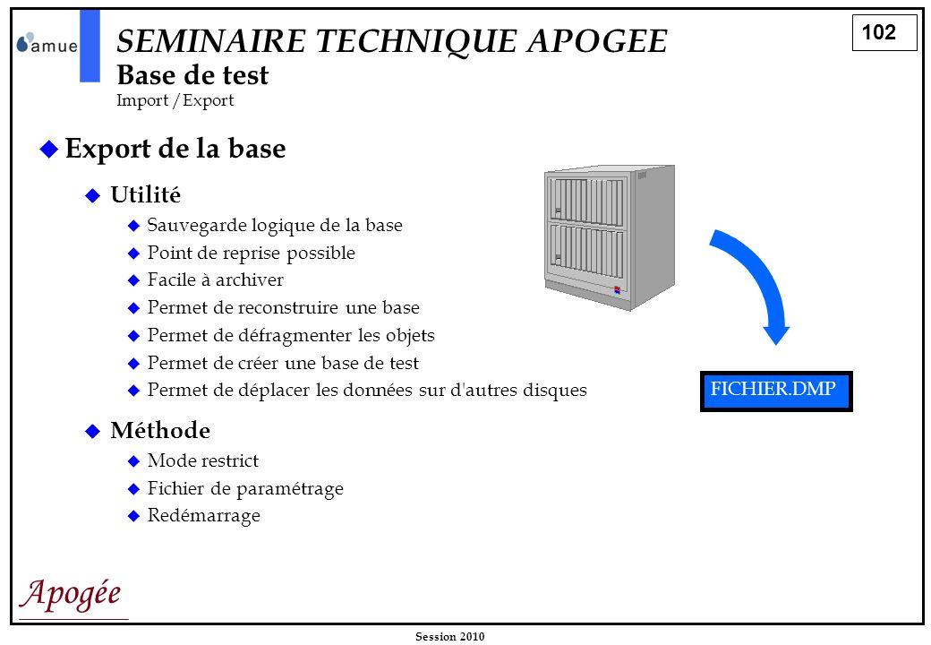 102 Apogée Session 2010 SEMINAIRE TECHNIQUE APOGEE Base de test Import /Export Export de la base FICHIER.DMP Utilité Sauvegarde logique de la base Poi