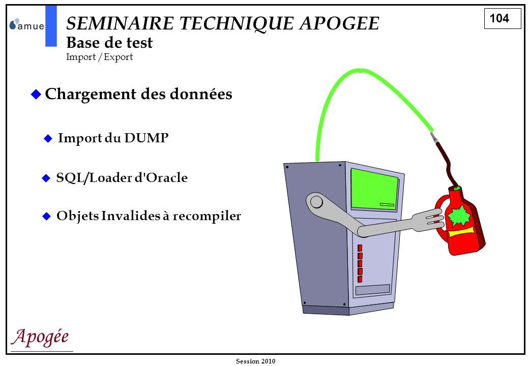 104 Apogée Session 2010 Chargement des données Import du DUMP SEMINAIRE TECHNIQUE APOGEE Base de test Import /Export SQL/Loader d'Oracle Objets Invali