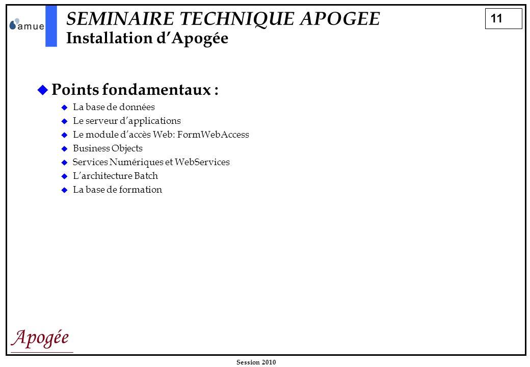 11 Apogée Session 2010 SEMINAIRE TECHNIQUE APOGEE Installation dApogée Points fondamentaux : La base de données Le serveur dapplications Le module dac
