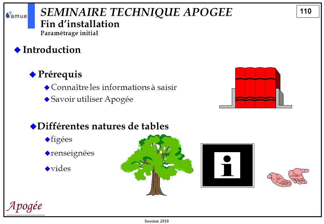 110 Apogée Session 2010 Introduction Prérequis Connaître les informations à saisir Savoir utiliser Apogée Différentes natures de tables figées SEMINAI