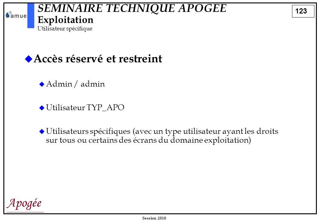 123 Apogée Session 2010 SEMINAIRE TECHNIQUE APOGEE Exploitation Utilisateur spécifique Accès réservé et restreint Admin / admin Utilisateur TYP_APO Ut