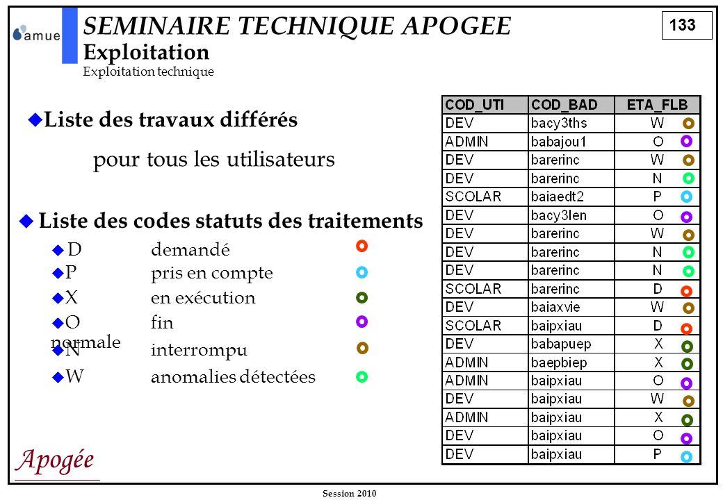 133 Apogée Session 2010 Liste des travaux différés pour tous les utilisateurs Liste des codes statuts des traitements Ddemandé SEMINAIRE TECHNIQUE APO