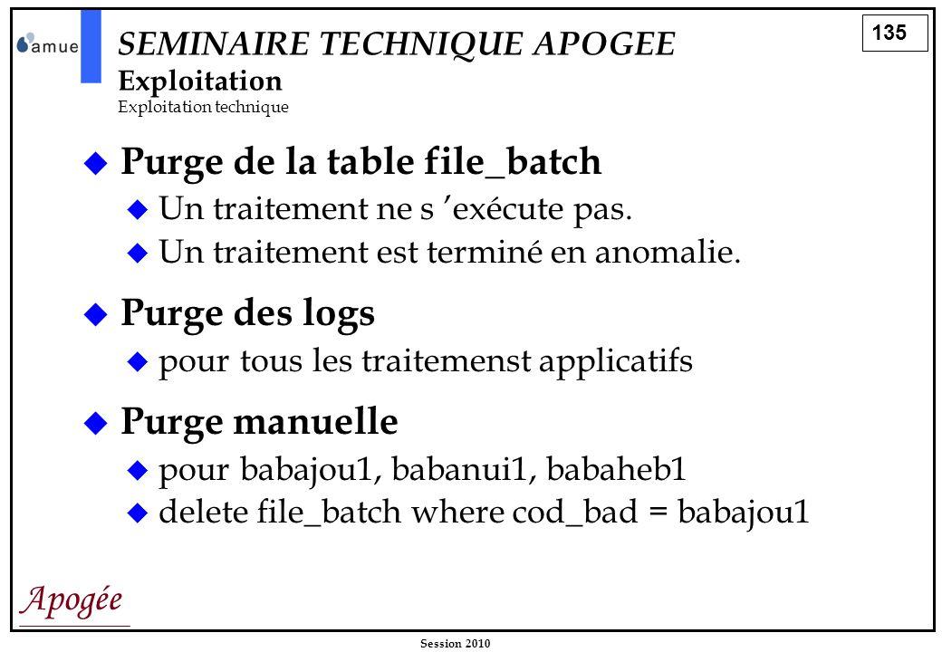 135 Apogée Session 2010 SEMINAIRE TECHNIQUE APOGEE Exploitation Exploitation technique Purge de la table file_batch Un traitement ne s exécute pas. Un