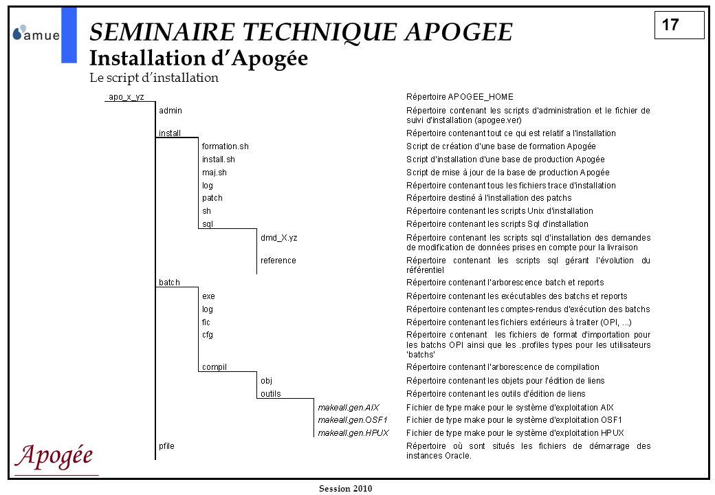 17 Apogée Session 2010 SEMINAIRE TECHNIQUE APOGEE Installation dApogée Le script dinstallation