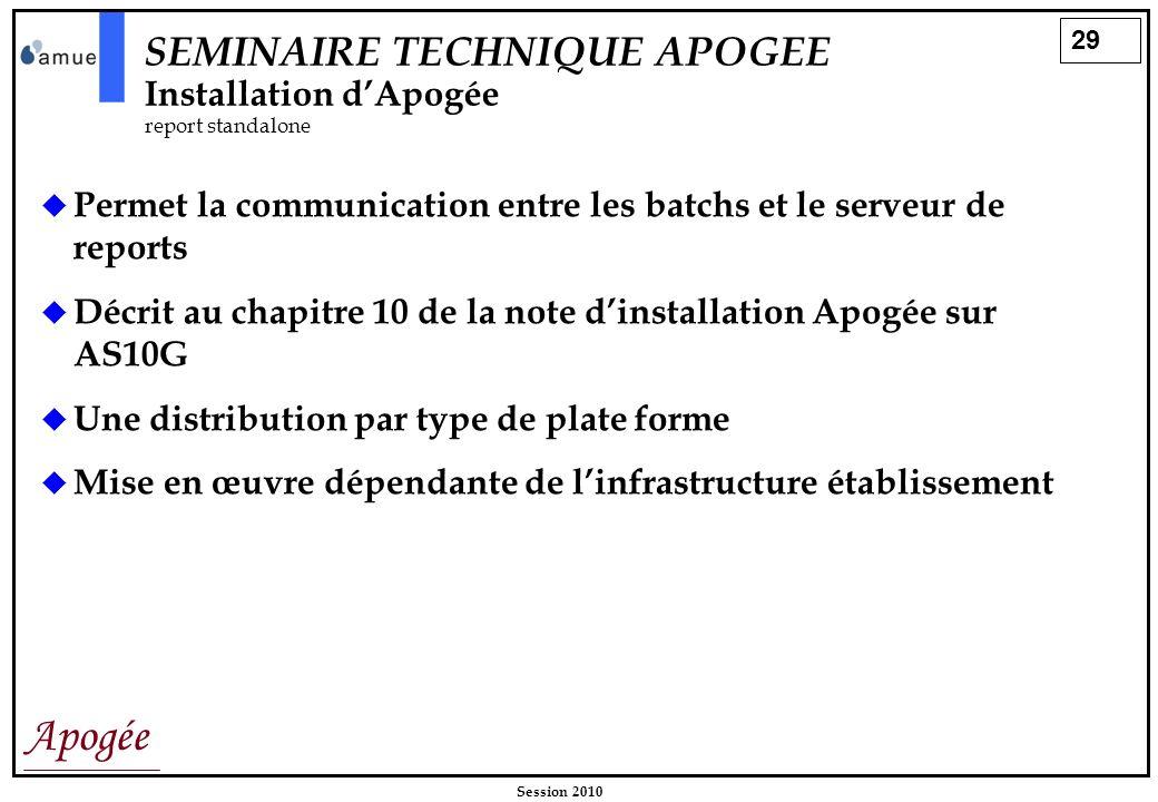 29 Apogée Session 2010 Permet la communication entre les batchs et le serveur de reports Décrit au chapitre 10 de la note dinstallation Apogée sur AS1