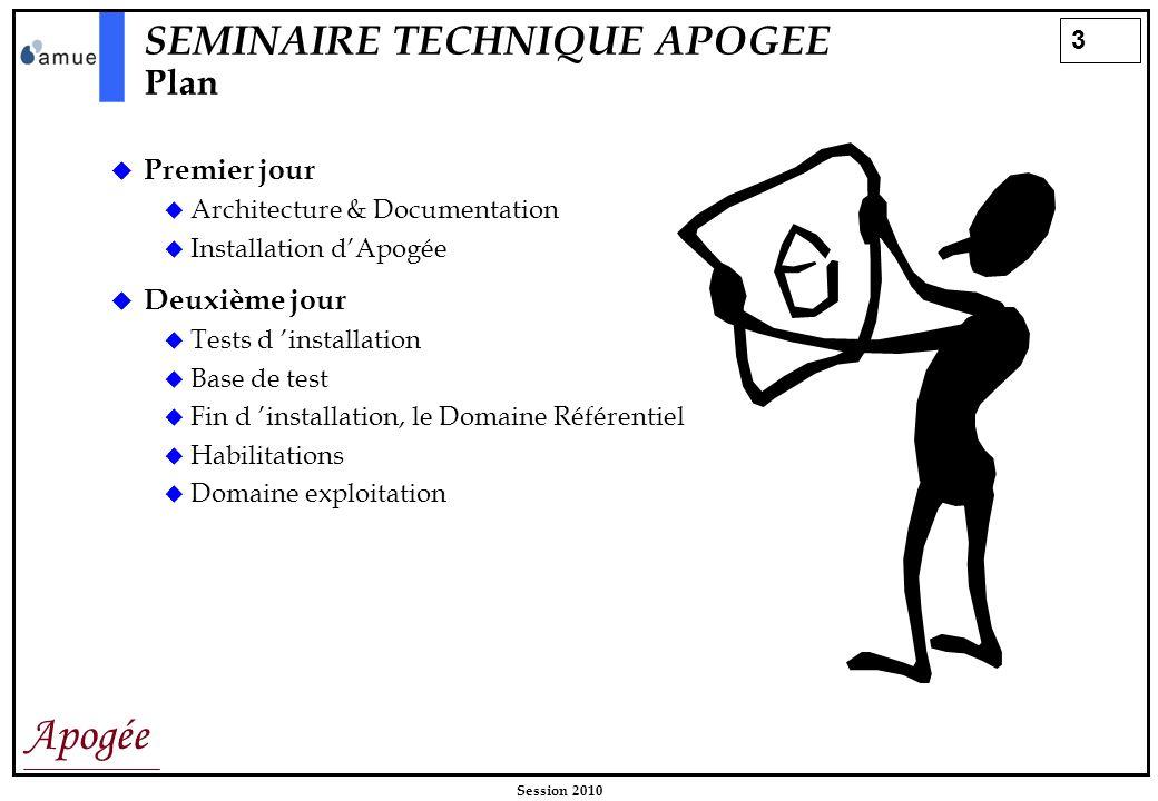 3 Apogée Session 2010 SEMINAIRE TECHNIQUE APOGEE Plan Premier jour Architecture & Documentation Installation dApogée Deuxième jour Tests d installatio