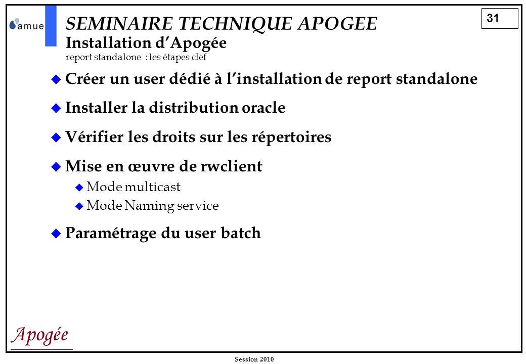 31 Apogée Session 2010 SEMINAIRE TECHNIQUE APOGEE Installation dApogée report standalone : les étapes clef Créer un user dédié à linstallation de repo