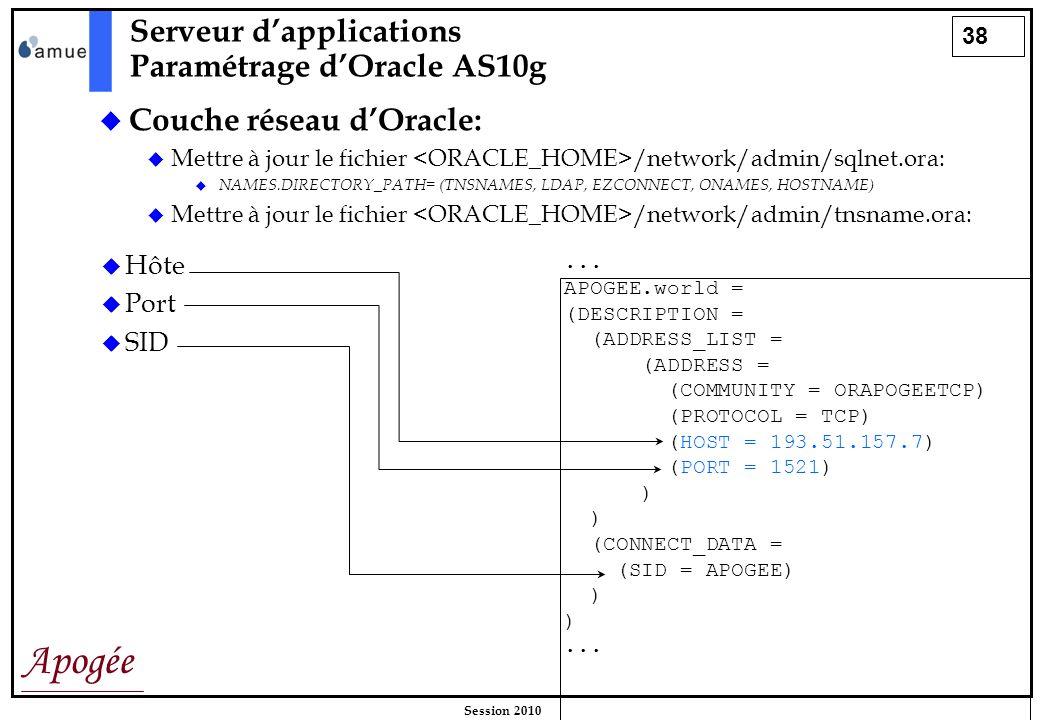 38 Apogée Session 2010 Couche réseau dOracle: Mettre à jour le fichier /network/admin/sqlnet.ora: NAMES.DIRECTORY_PATH= (TNSNAMES, LDAP, EZCONNECT, ON