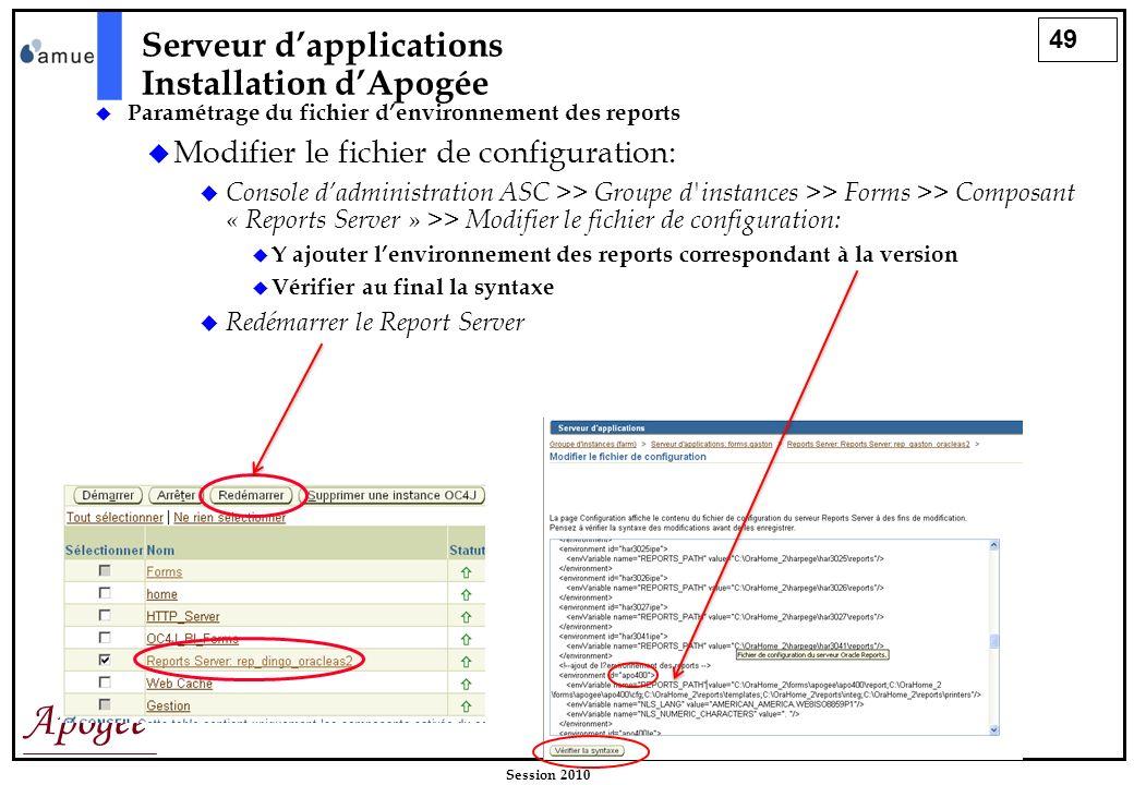49 Apogée Session 2010 Paramétrage du fichier denvironnement des reports Modifier le fichier de configuration: Console dadministration ASC >> Groupe d