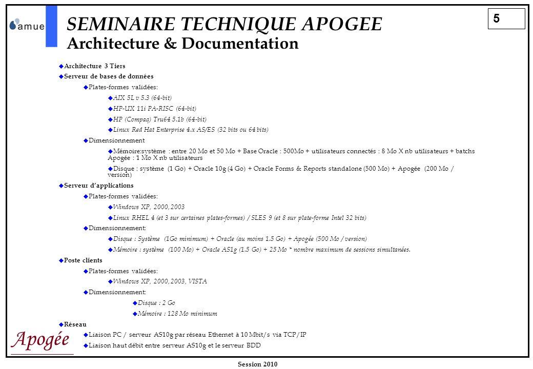 5 Apogée Session 2010 SEMINAIRE TECHNIQUE APOGEE Architecture & Documentation Architecture 3 Tiers Serveur de bases de données Plates-formes validées: