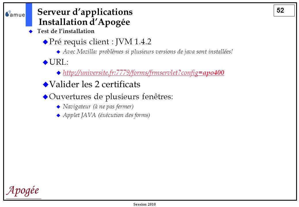 52 Apogée Session 2010 Test de linstallation Pré requis client : JVM 1.4.2 Avec Mozilla: problèmes si plusieurs versions de java sont installées! URL: