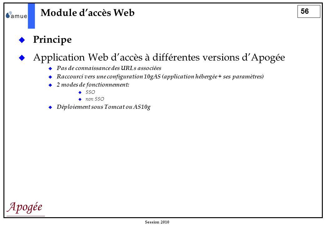 56 Apogée Session 2010 Module daccès Web Principe Application Web daccès à différentes versions dApogée Pas de connaissance des URLs associées Raccour