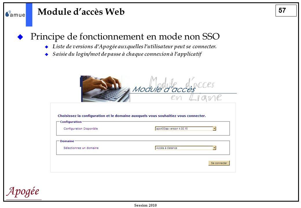 57 Apogée Session 2010 Module daccès Web Principe de fonctionnement en mode non SSO Liste de versions dApogée auxquelles lutilisateur peut se connecte