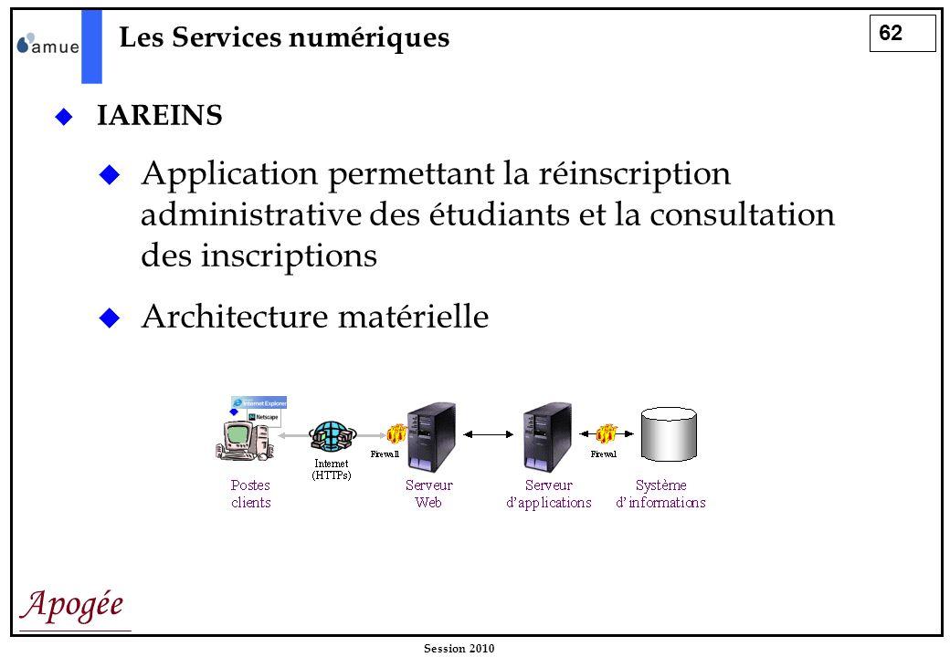 62 Apogée Session 2010 Les Services numériques IAREINS Application permettant la réinscription administrative des étudiants et la consultation des ins